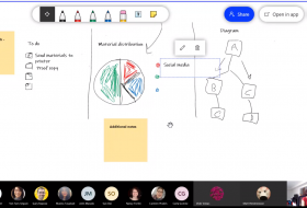 Screenshot of Connect+Learn session on MS Teams.
